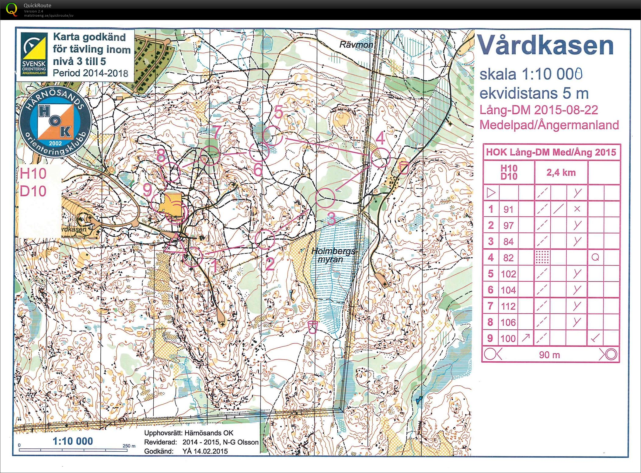 Harnosand Lang Dm August 22nd 2015 Orienteering Map From Alva
